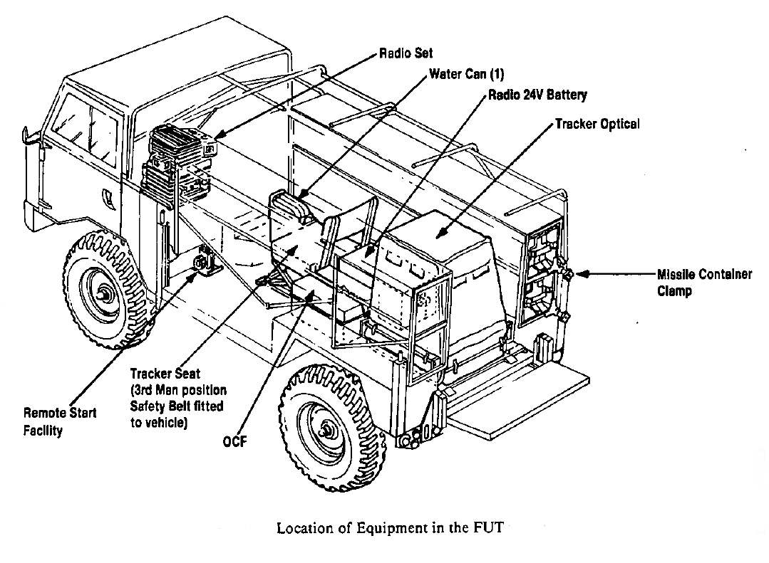 land rover 101 wiring diagram wiring diagram Guitar Wiring 101 land rover 101 diagram 2 9 woodmarquetry de u2022land rover 101 diagram