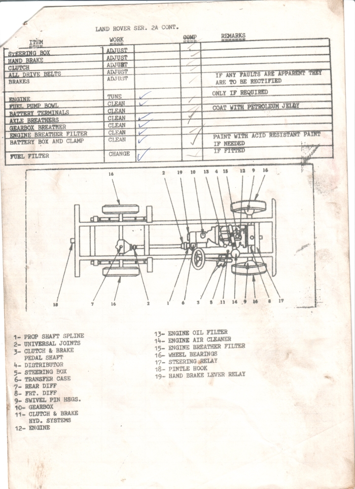 wiring diagram land rover series 2a wiring image land rover series 2a wiring diagram negative earth land auto on wiring diagram land rover series