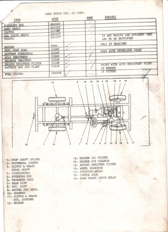 Series 2a Lube Doc Click Here For Big Scans: Land Rover Series 2 Engine Diagram At Shintaries.co