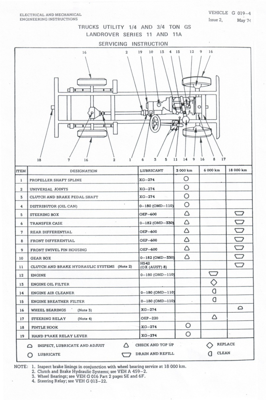 Land Rover Series 2 Wiring Diagram Schematic Diagrams 3 Phase 4 Wire 120 208 Late 2a Residential Electrical Panel